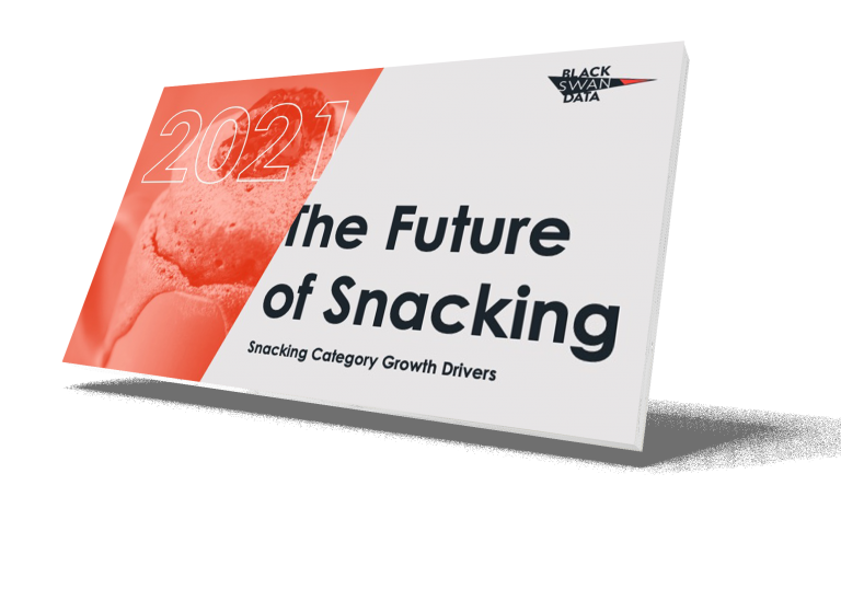 Snacking Predictions Report